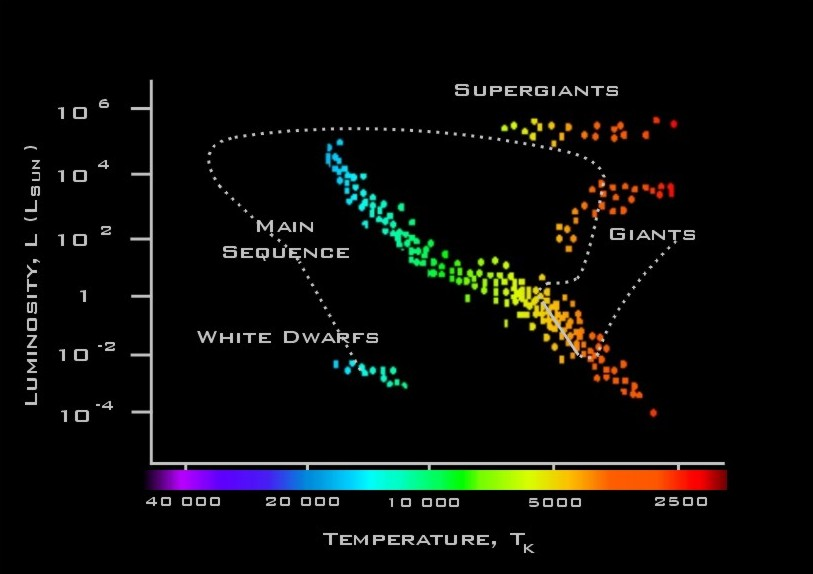 define stellar nucleosynthesis Here we address the phases of stellar evolution and nucleosynthesis which are more important in connection to chemical enrichment and galactic chemical evolution in.
